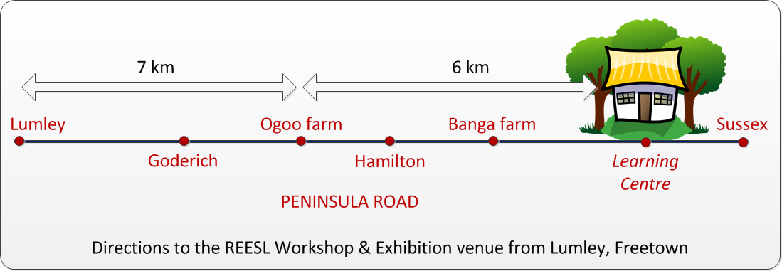 Directions to the event